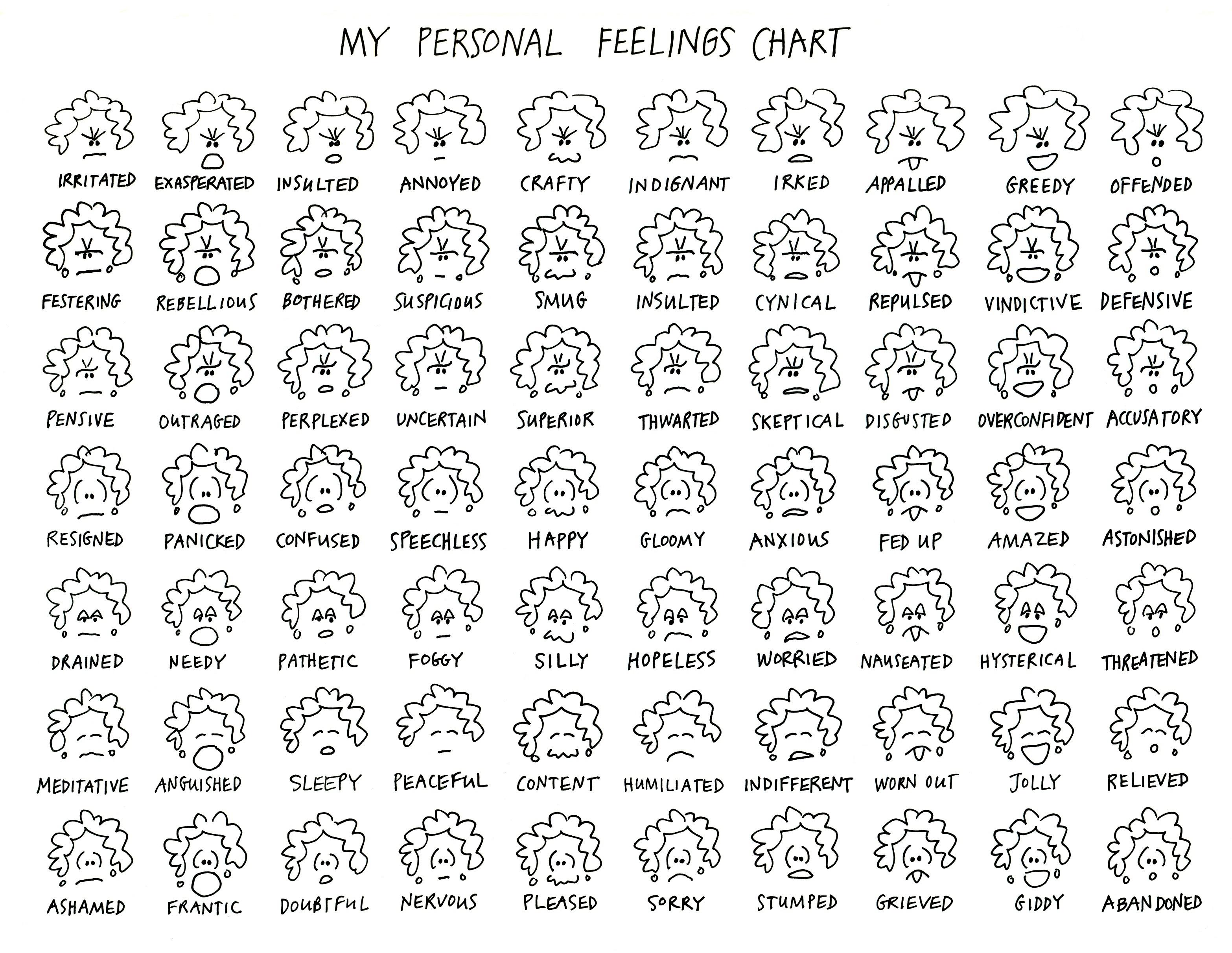 Various I'm Feeling Myself